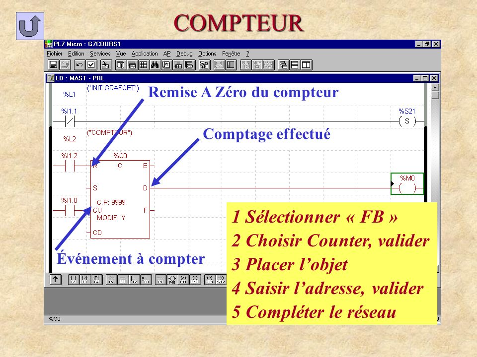 COMPTEUR 1 Sélectionner « FB » 2 Choisir Counter, valider