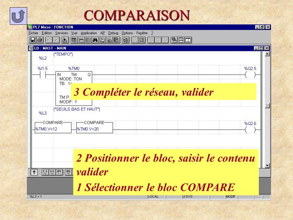 COMPARAISON 3 Compléter le réseau, valider