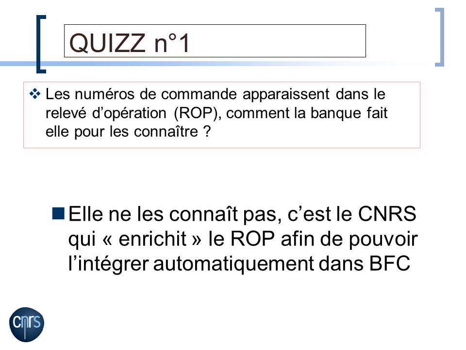 QUIZZ n°1 Les numéros de commande apparaissent dans le relevé d'opération (ROP), comment la banque fait elle pour les connaître