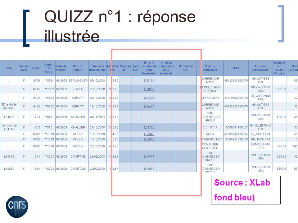 QUIZZ n°1 : réponse illustrée