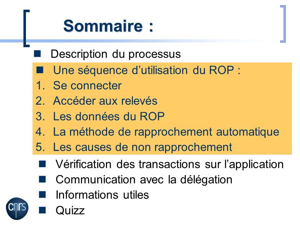 Sommaire : Description du processus