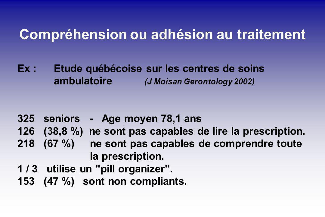 Compréhension ou adhésion au traitement