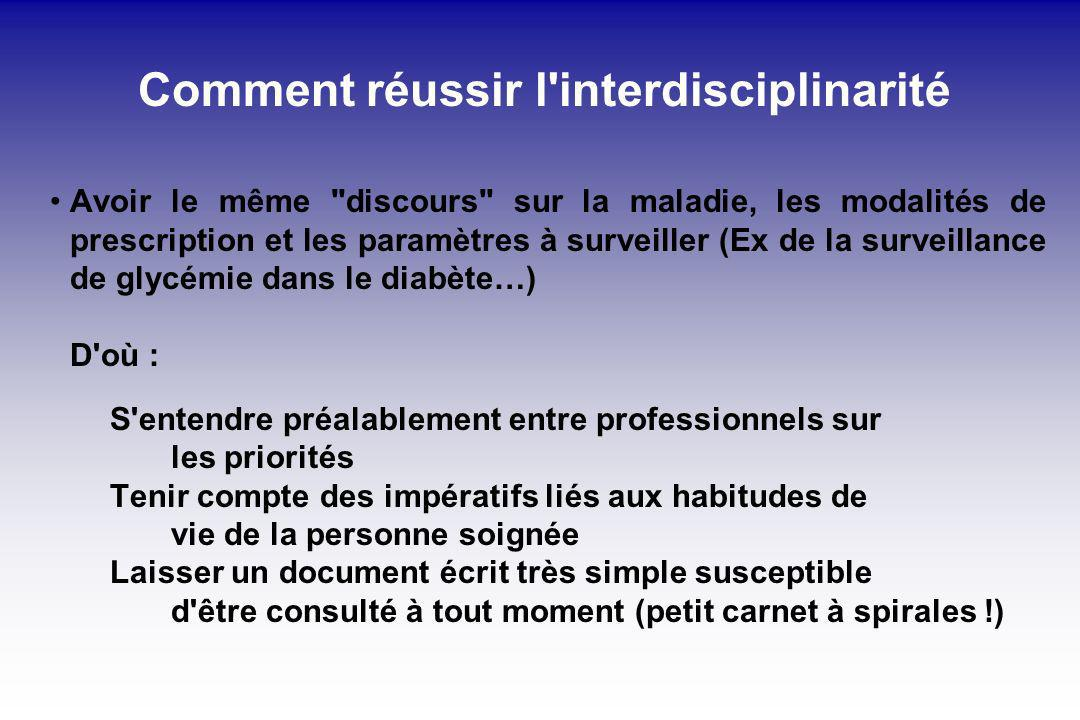 Comment réussir l interdisciplinarité