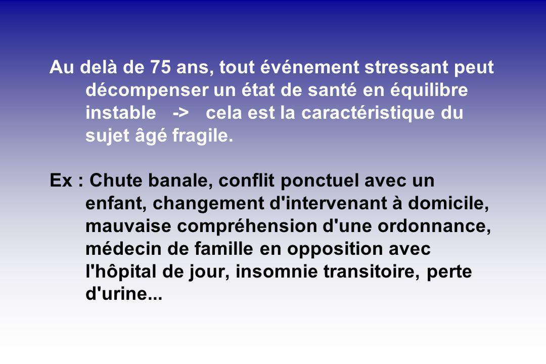 Au delà de 75 ans, tout événement stressant peut décompenser un état de santé en équilibre instable -> cela est la caractéristique du sujet âgé fragile.