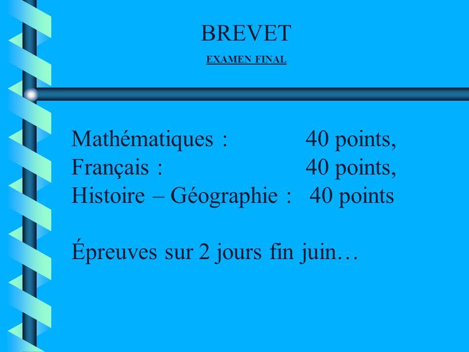 Mathématiques : 40 points, Français : 40 points,