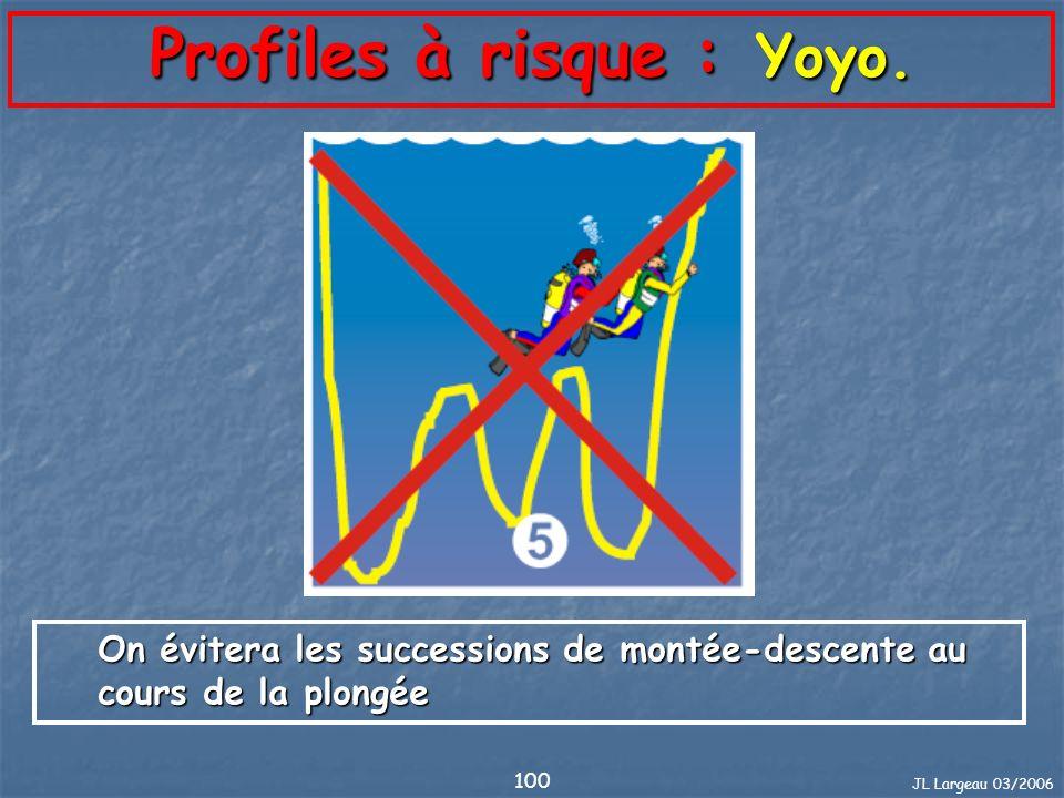 Profiles à risque : Yoyo.