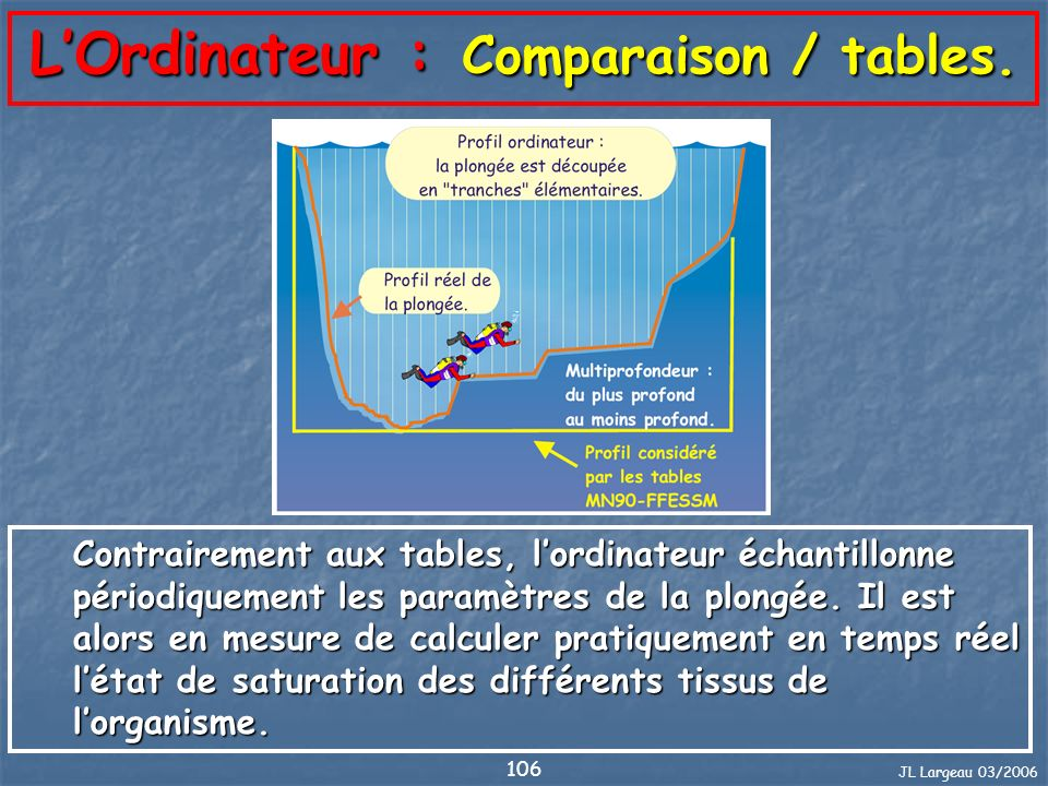 L'Ordinateur : Comparaison / tables.