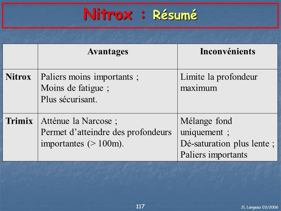 Nitrox : Résumé Avantages Inconvénients Nitrox
