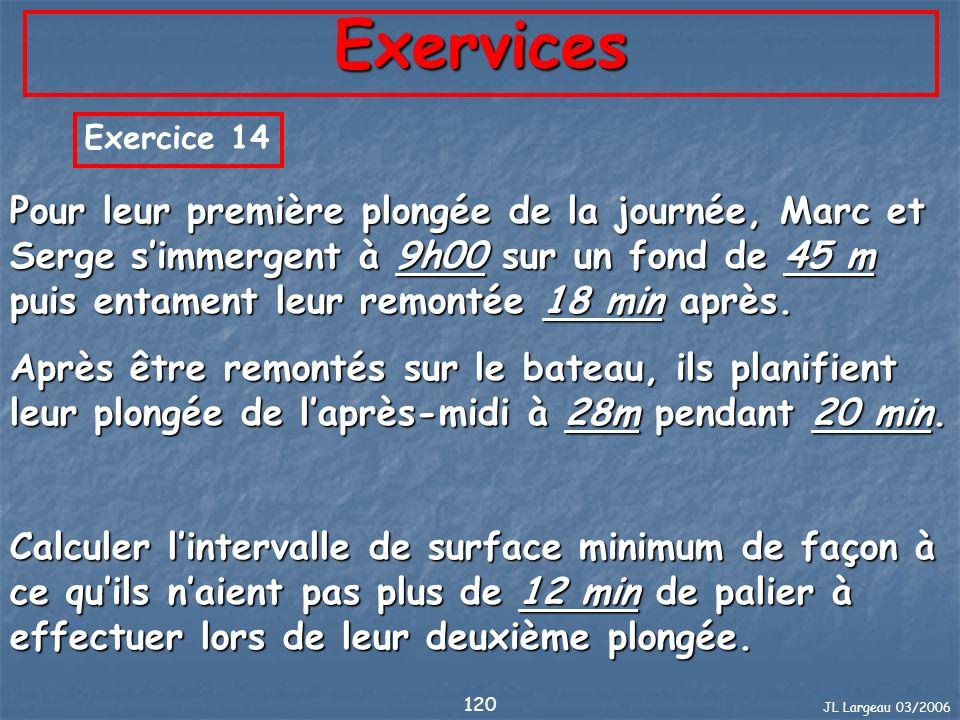 Exervices Exercice 14.