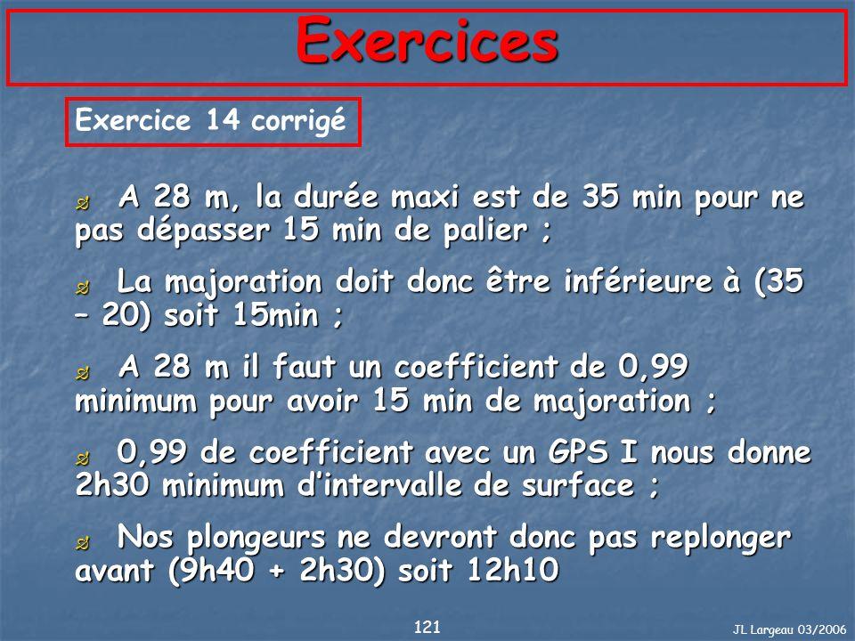 Exercices Exercice 14 corrigé. A 28 m, la durée maxi est de 35 min pour ne pas dépasser 15 min de palier ;