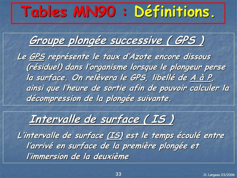 Tables MN90 : Définitions.