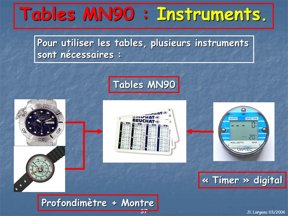 Tables MN90 : Instruments.