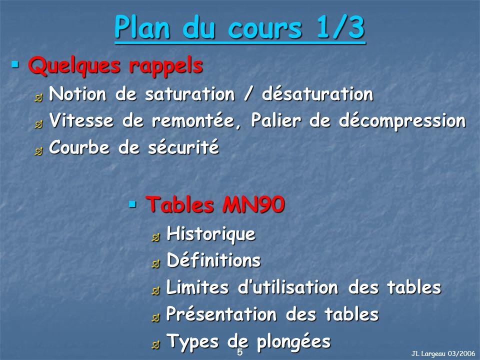 Plan du cours 1/3 Quelques rappels Tables MN90