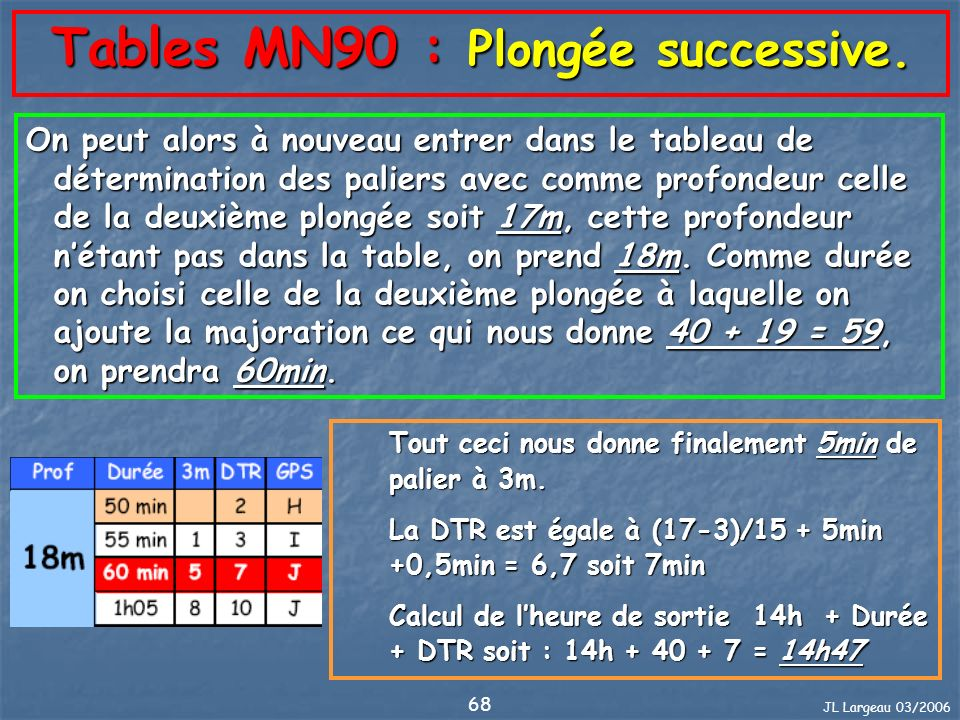 Tables MN90 : Plongée successive.