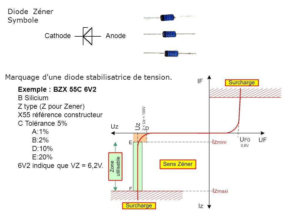 Diode Zéner Symbole. Cathode Anode. Marquage d une diode stabilisatrice de tension.