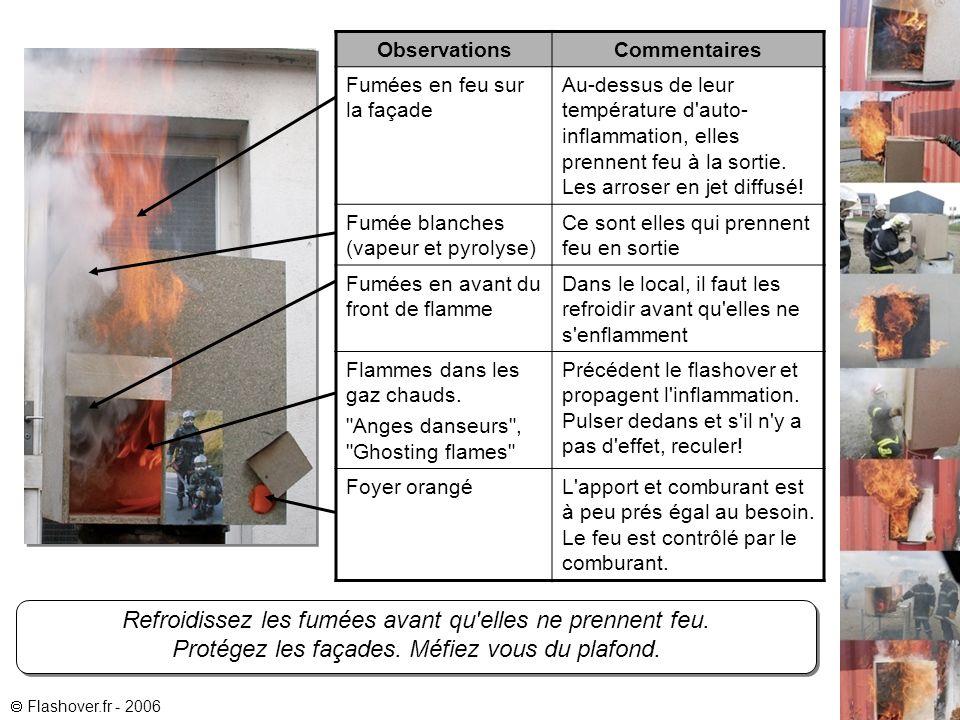 Refroidissez les fumées avant qu elles ne prennent feu.