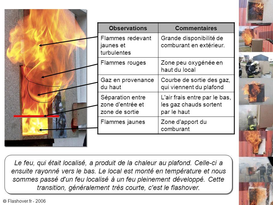 Observations Commentaires. Flammes redevant jaunes et turbulentes. Grande disponibilité de comburant en extérieur.