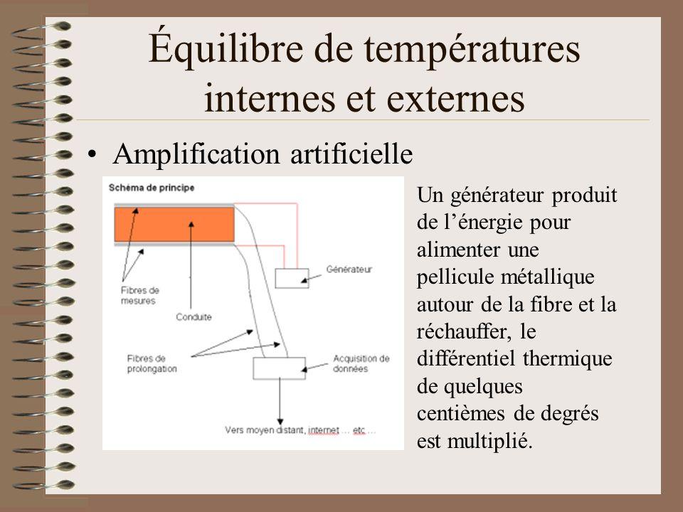 Équilibre de températures internes et externes