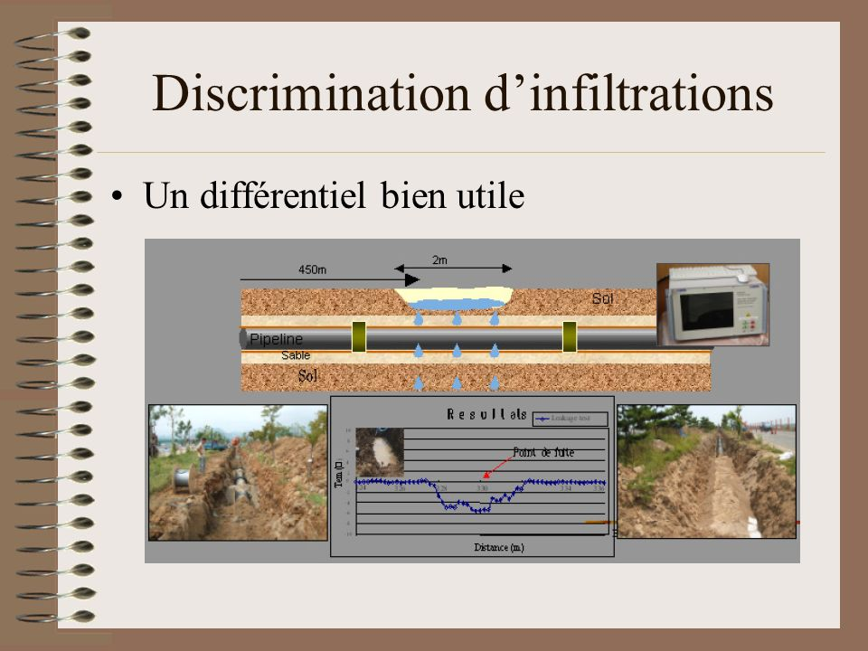 Discrimination d'infiltrations