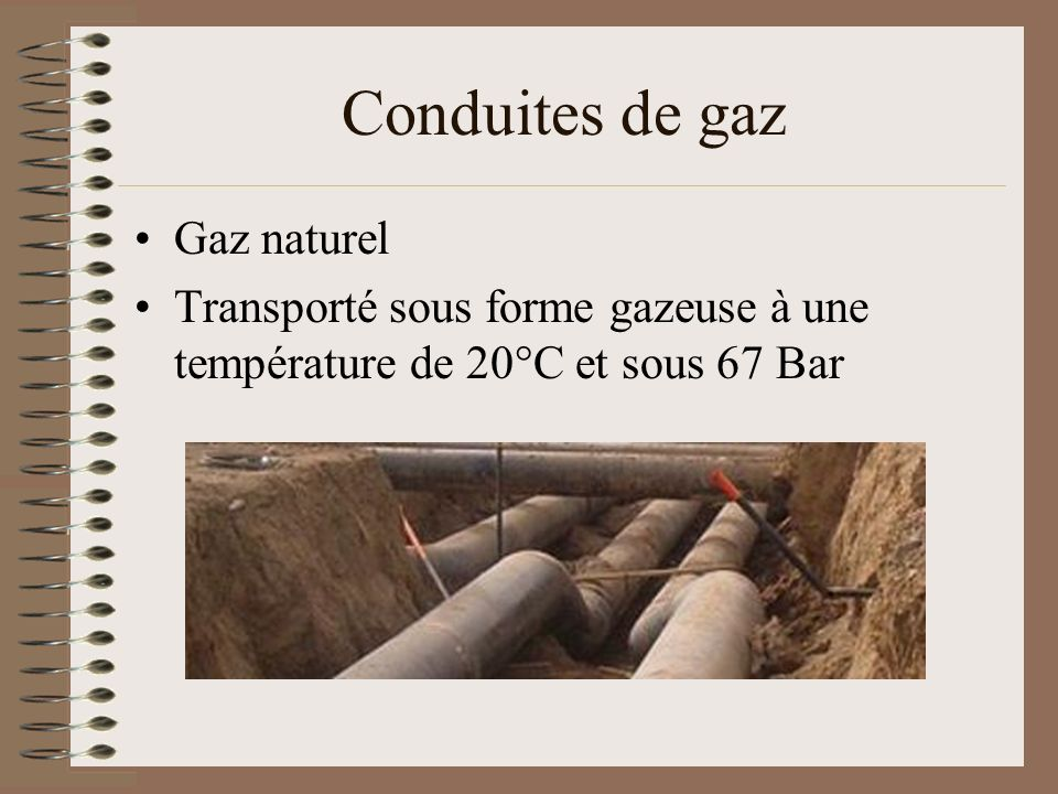Conduites de gaz Gaz naturel