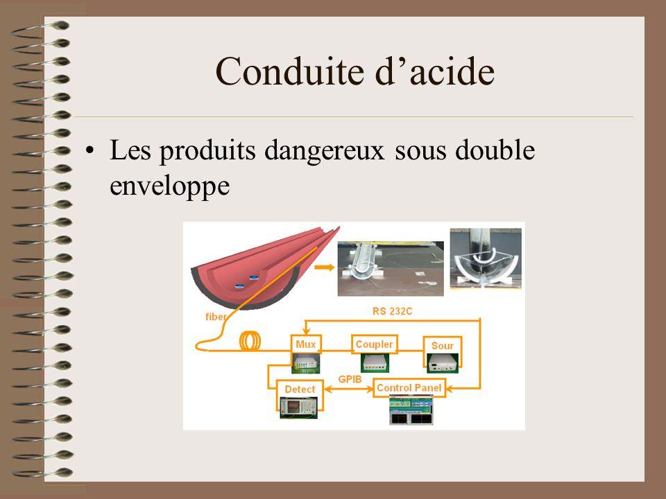 Conduite d'acide Les produits dangereux sous double enveloppe