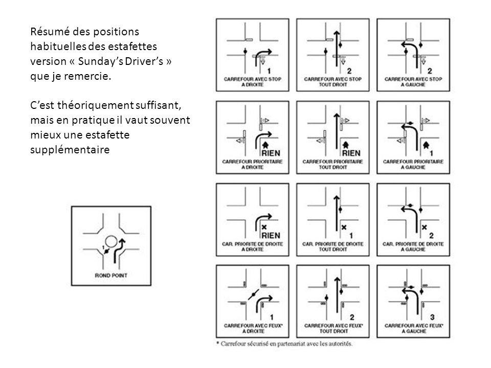 Résumé des positions habituelles des estafettes version « Sunday's Driver's » que je remercie.