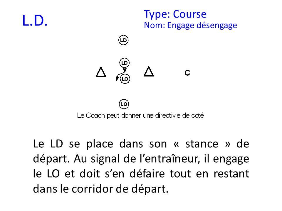 L.D. Type: Course. Nom: Engage désengage.