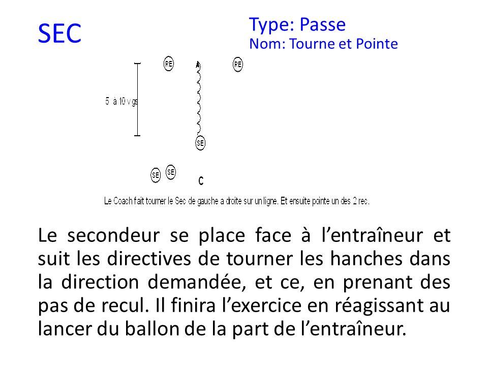 SEC Type: Passe. Nom: Tourne et Pointe.