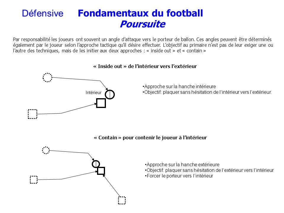 Fondamentaux du football Poursuite