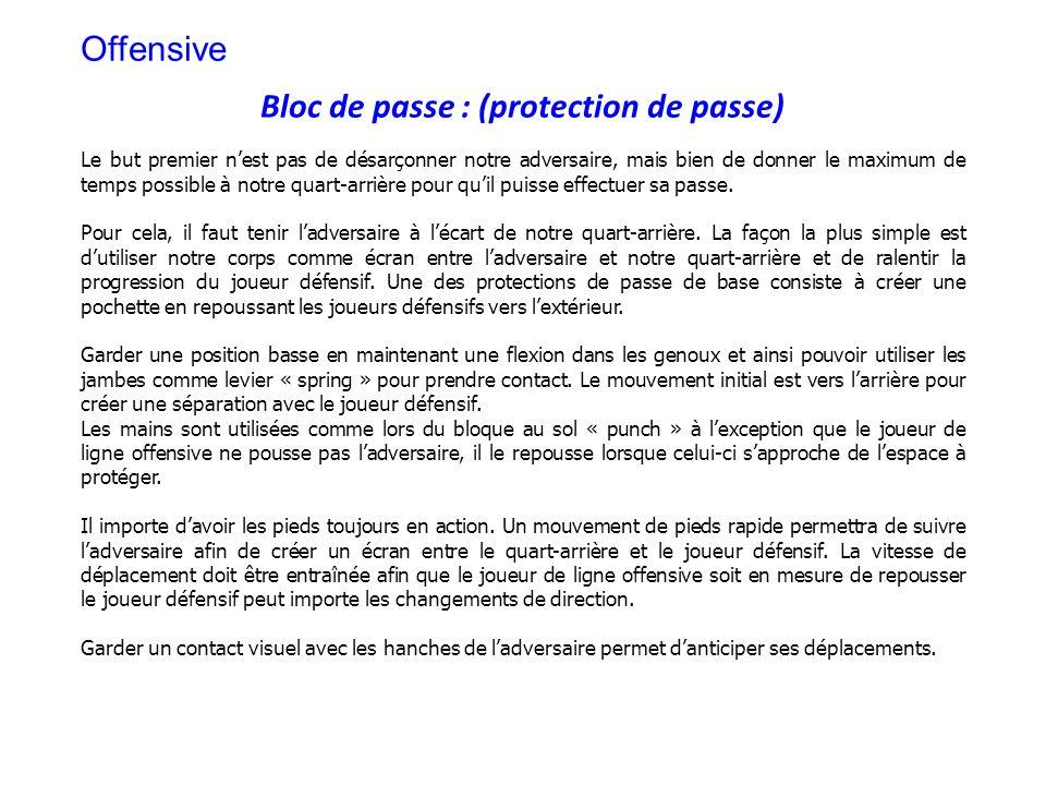 Bloc de passe : (protection de passe)