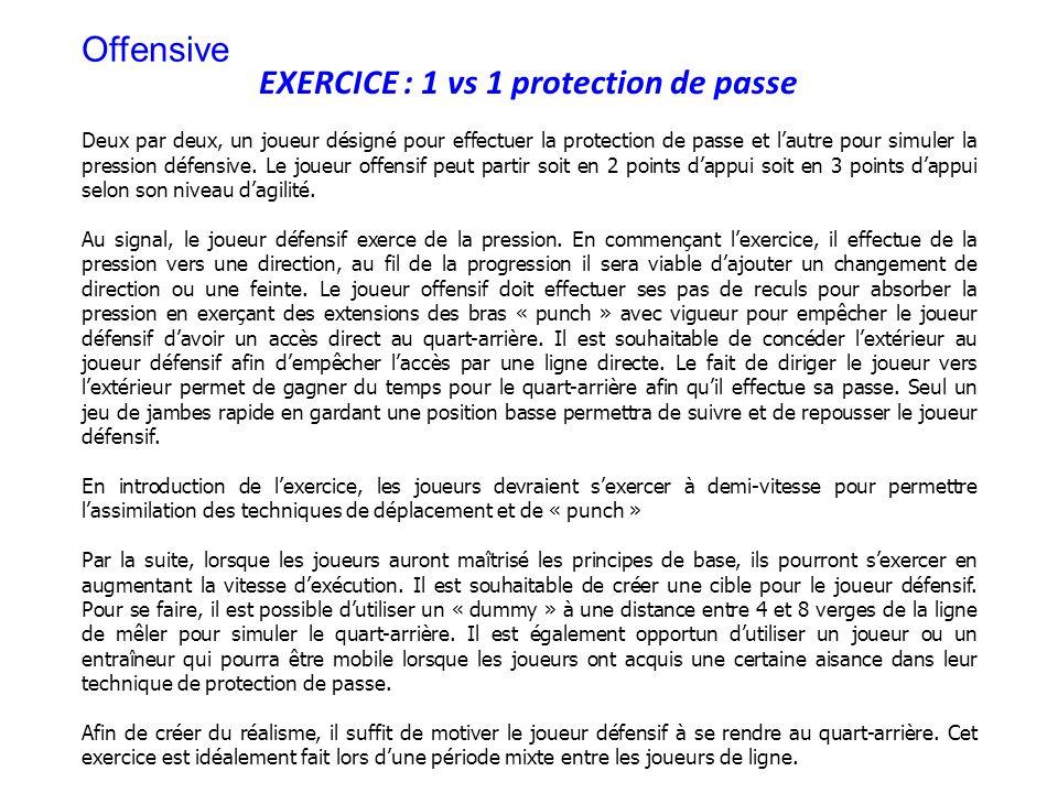 EXERCICE : 1 vs 1 protection de passe