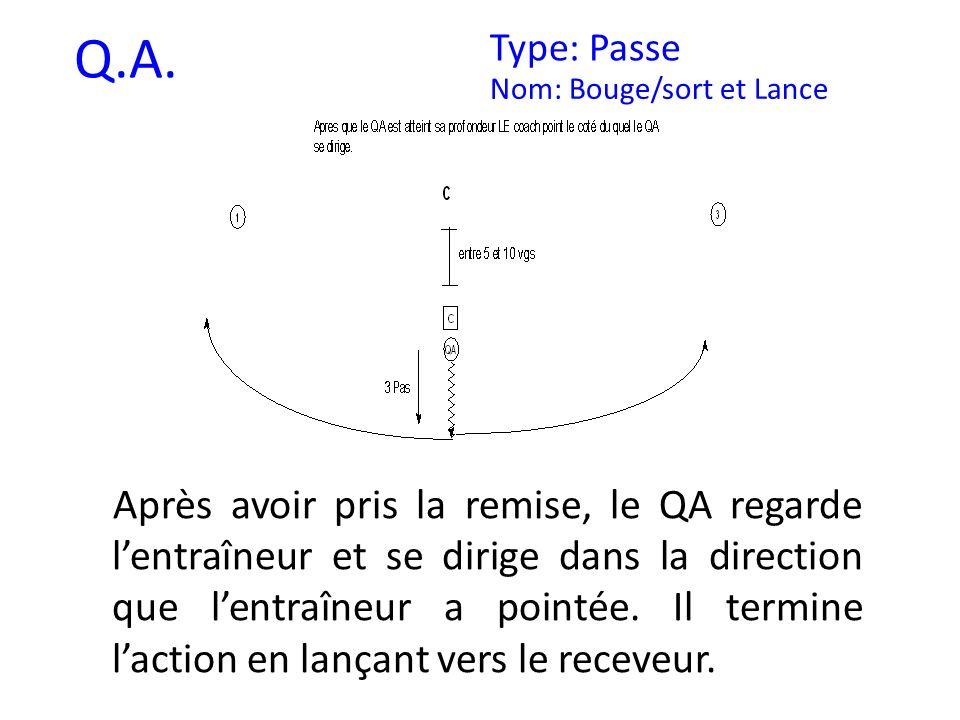 Q.A. Type: Passe. Nom: Bouge/sort et Lance.