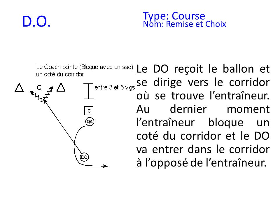 D.O. Type: Course. Nom: Remise et Choix.