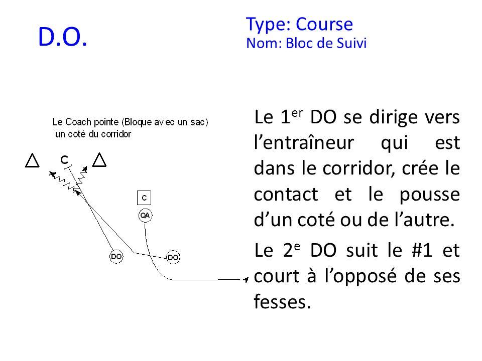 D.O. Type: Course. Nom: Bloc de Suivi.