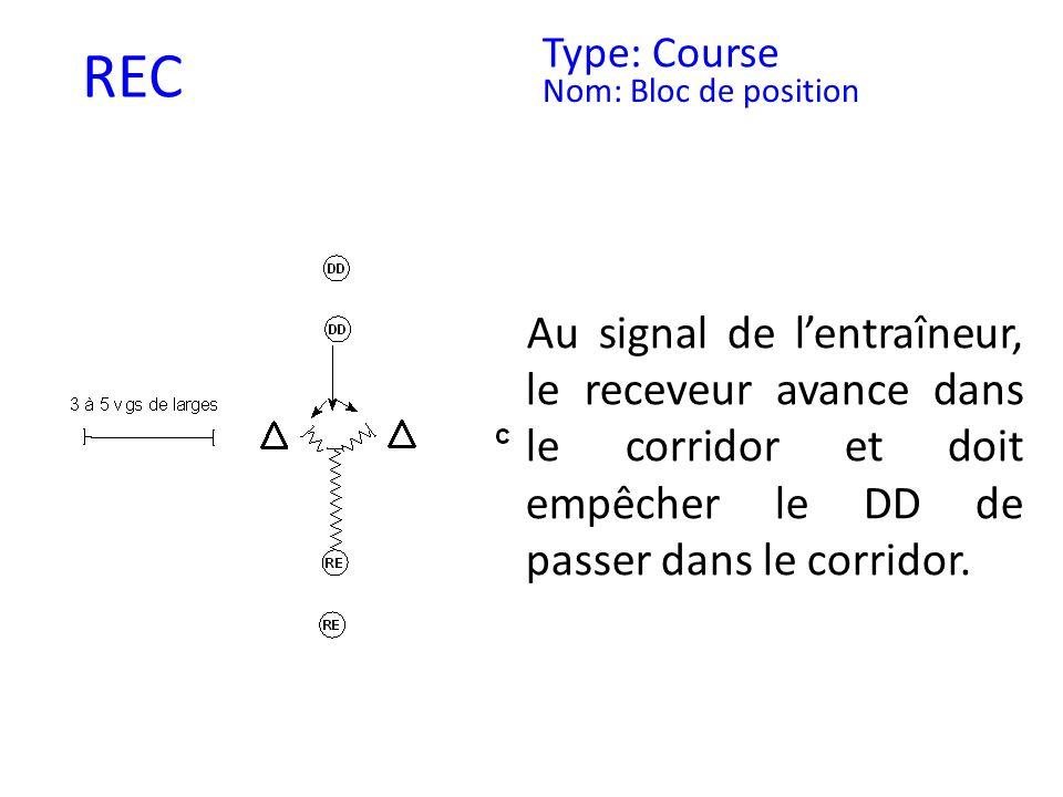 REC Type: Course. Nom: Bloc de position.