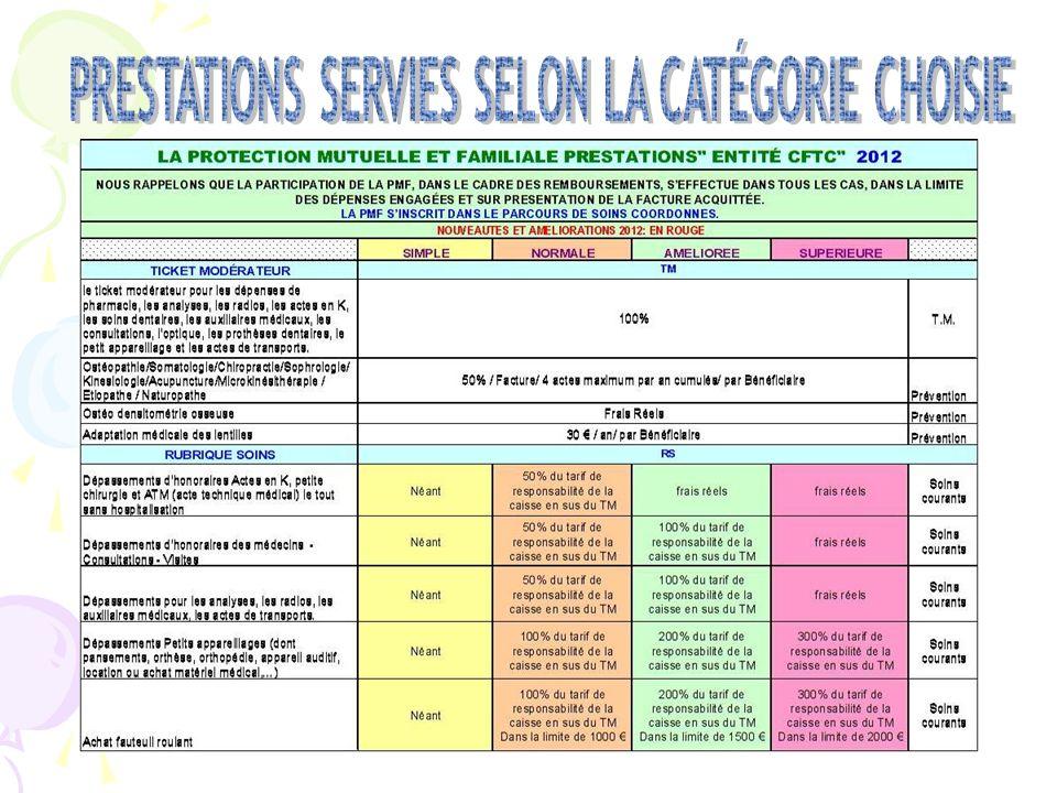 PRESTATIONS SERVIES SELON LA CATÉGORIE CHOISIE