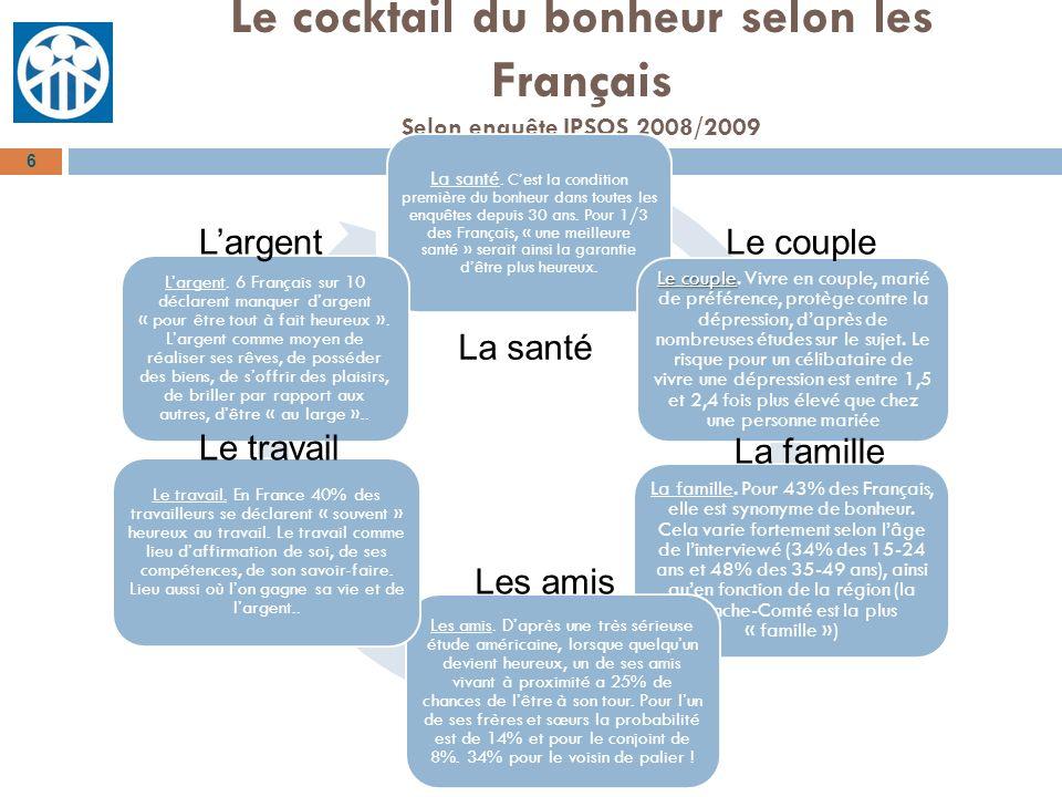 Le cocktail du bonheur selon les Français Selon enquête IPSOS 2008/2009