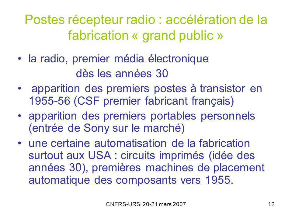 Postes récepteur radio : accélération de la fabrication « grand public »