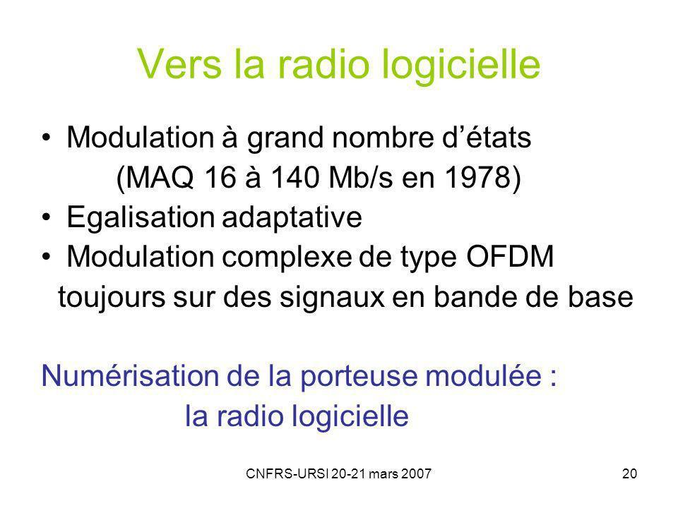 Vers la radio logicielle