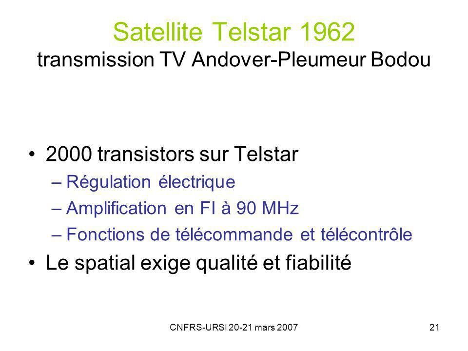 Satellite Telstar 1962 transmission TV Andover-Pleumeur Bodou