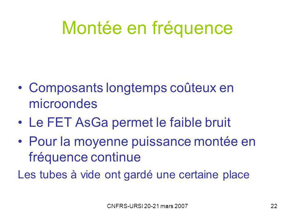 Montée en fréquence Composants longtemps coûteux en microondes