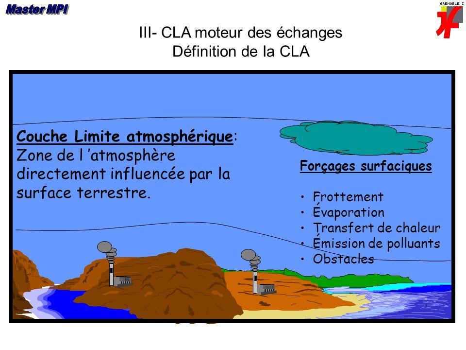 III- CLA moteur des échanges Définition de la CLA