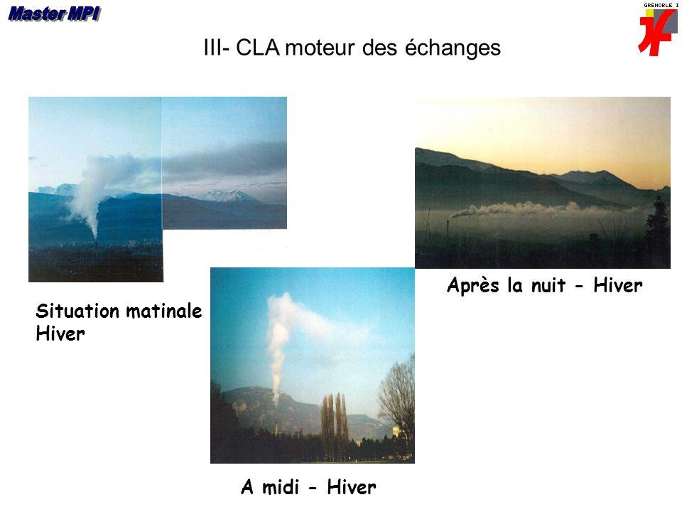 III- CLA moteur des échanges