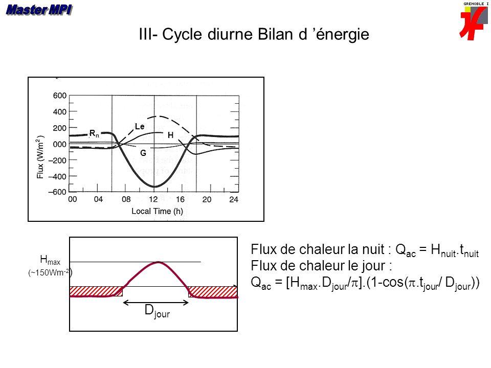 III- Cycle diurne Bilan d 'énergie