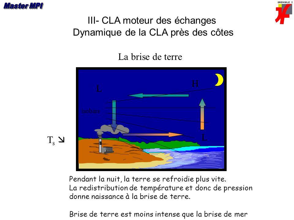 III- CLA moteur des échanges Dynamique de la CLA près des côtes