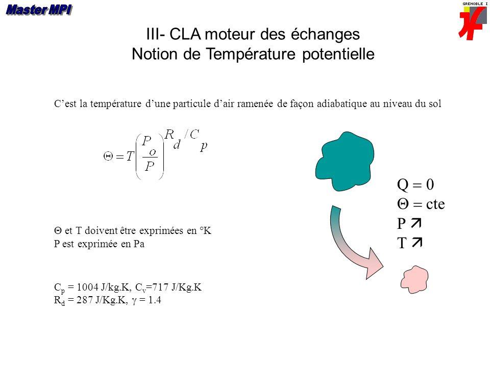 III- CLA moteur des échanges Notion de Température potentielle
