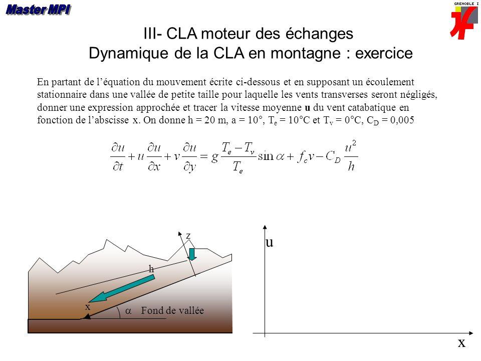 III- CLA moteur des échanges Dynamique de la CLA en montagne : exercice