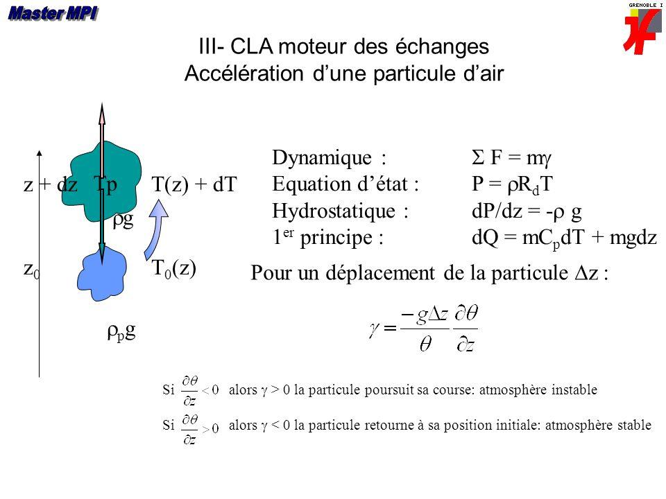 III- CLA moteur des échanges Accélération d'une particule d'air