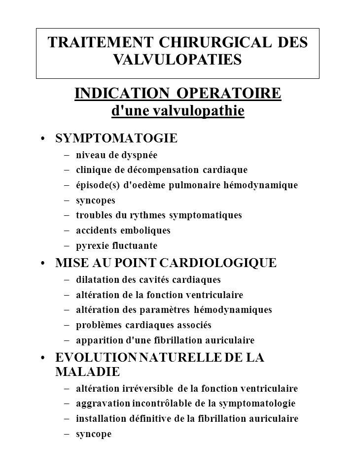INDICATION OPERATOIRE d une valvulopathie