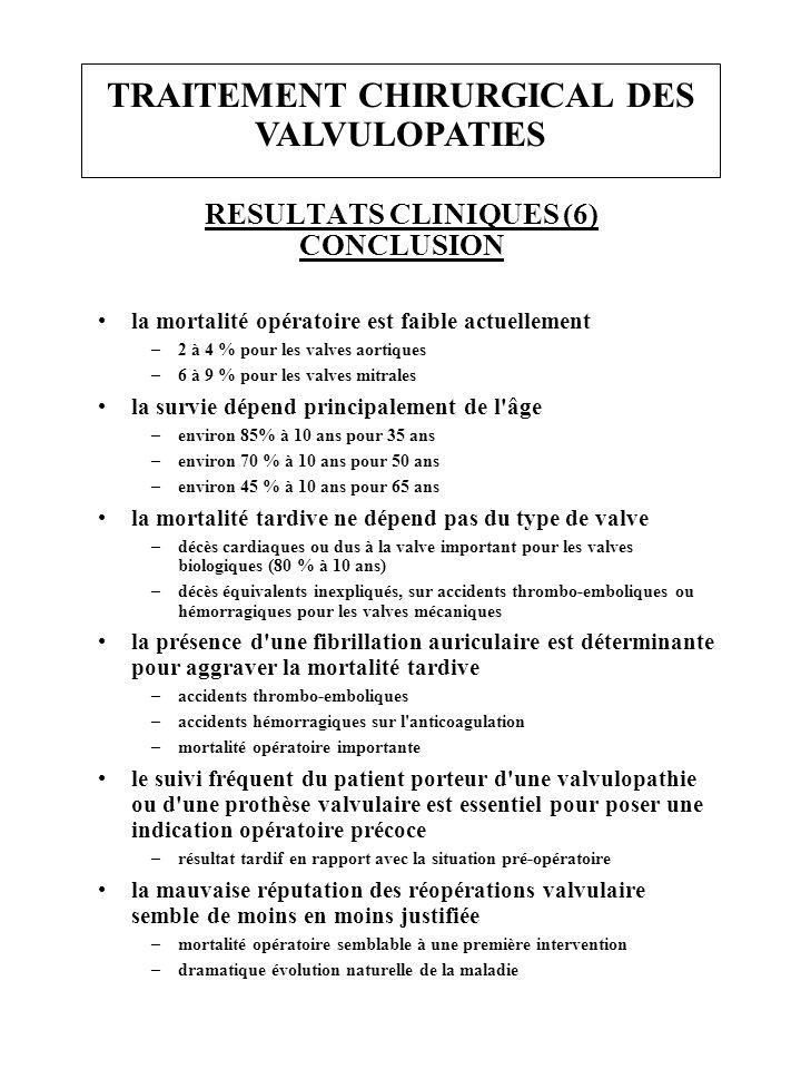 RESULTATS CLINIQUES (6) CONCLUSION